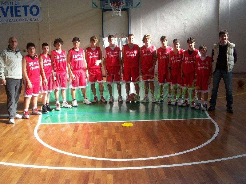 Orvieto Basket U15 65-49 sul Perugia