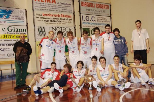 Un dicembre a gonfie vele per tutte le giovanili OrvietoBasket
