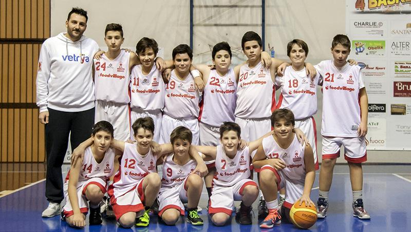 Sconfitta con Spoleto per gli U13 Elite Orvieto Basket