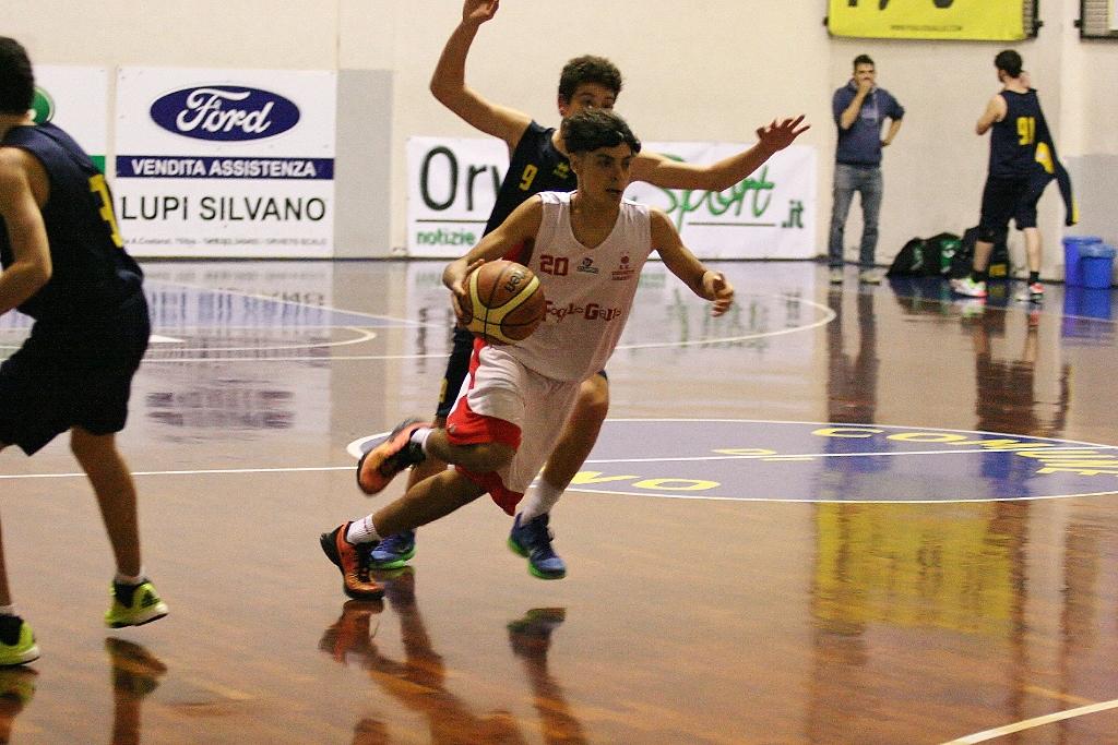 U18 OrvietoBasket. Bella prova nell'esordio dei gemelli Knežević
