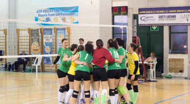 Volley Team Orvieto Pol. Penna corsara sul campo della Capolista